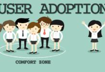 SugarCRM User Adoption