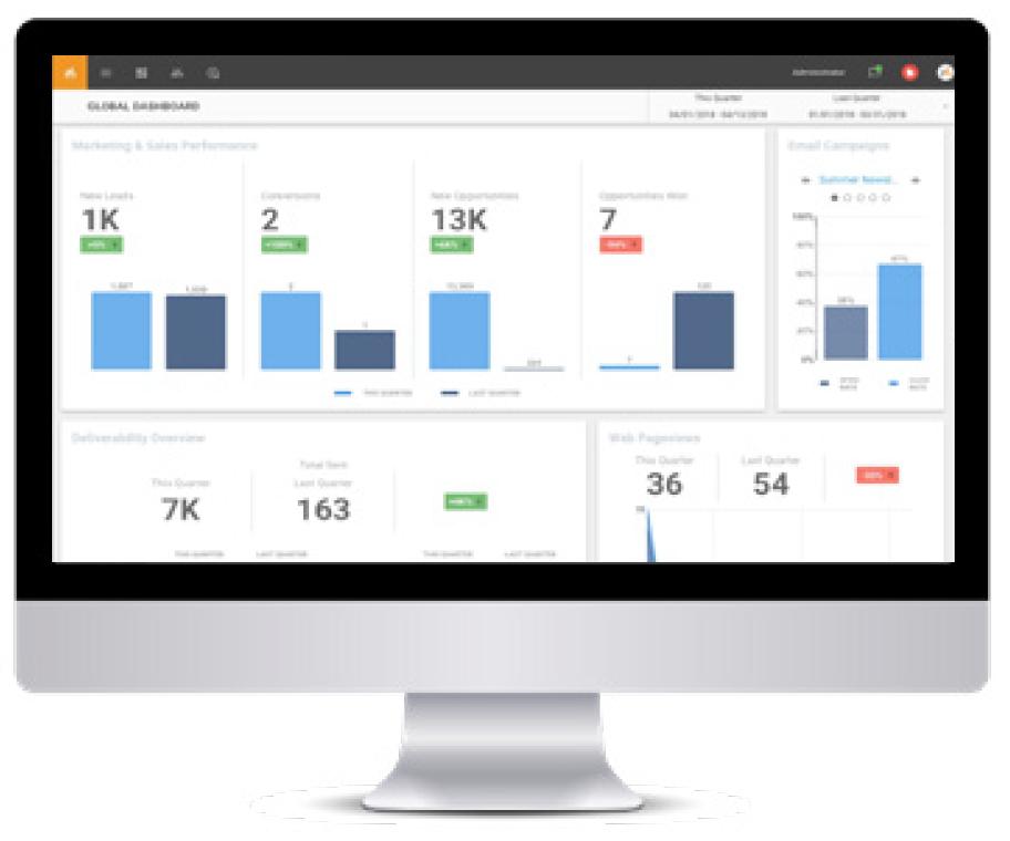 Sugarcrm Acquires Salesfusion Marketing Automation  U00bb Sugabyte